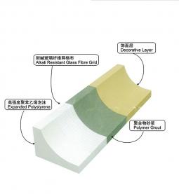 EPS构件产品构造